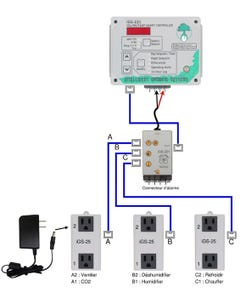iGS-221 CO2/RH/Temp Controller Day/Night Settings, 6 Equipments