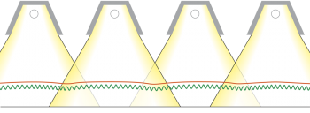 uniformity-recommended-lamps